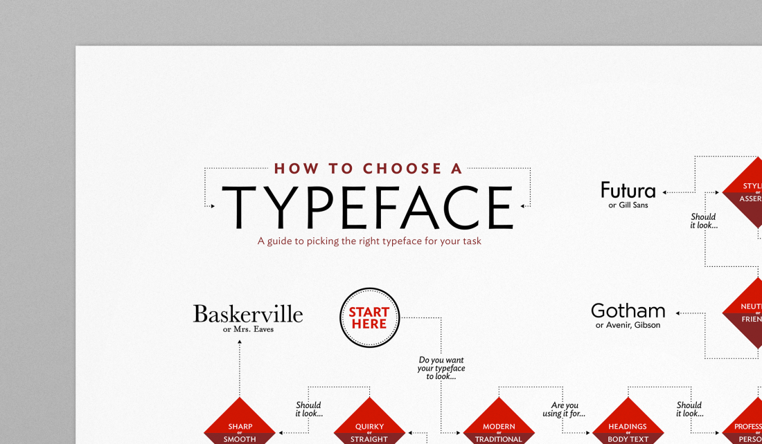 typeface_poster_pixel
